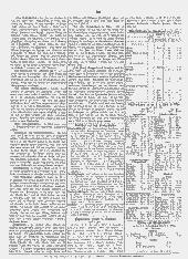 /tessmannDigital/presentation/media/image/Page/Innzeitung/1864/02_07_1864/Innzeitung_1864_07_02_4_object_5024318.png